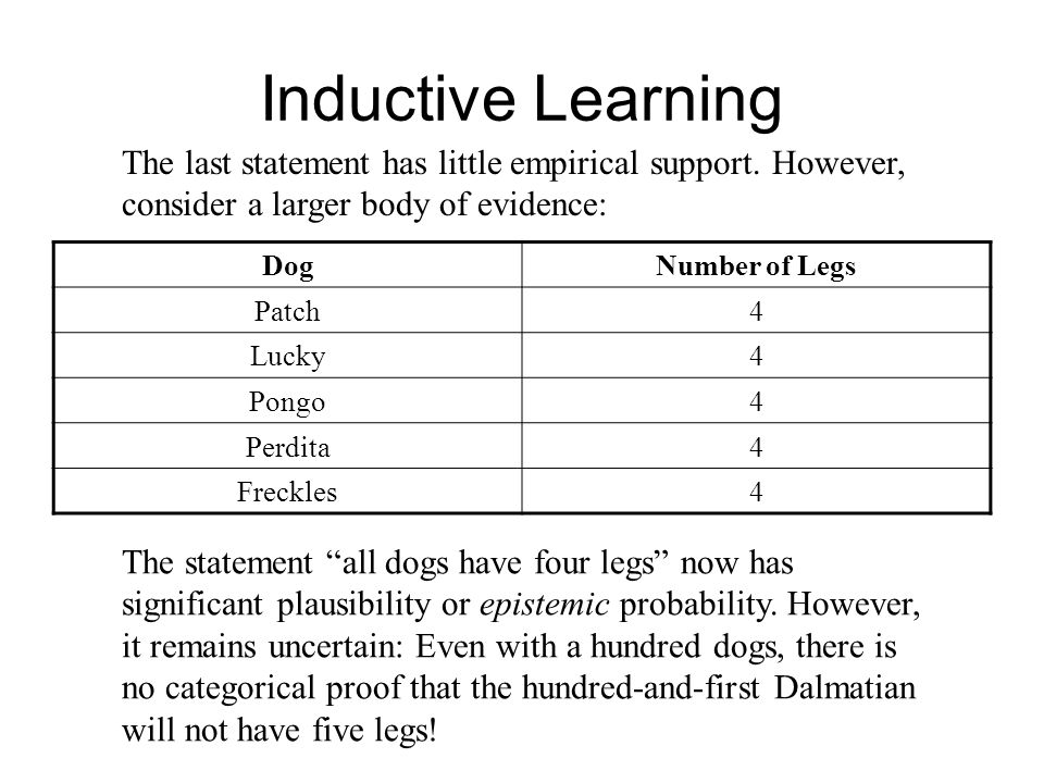 Inductive Learning The last statement has little empirical support.