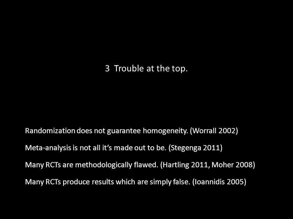 3 Trouble at the top. Randomization does not guarantee homogeneity.