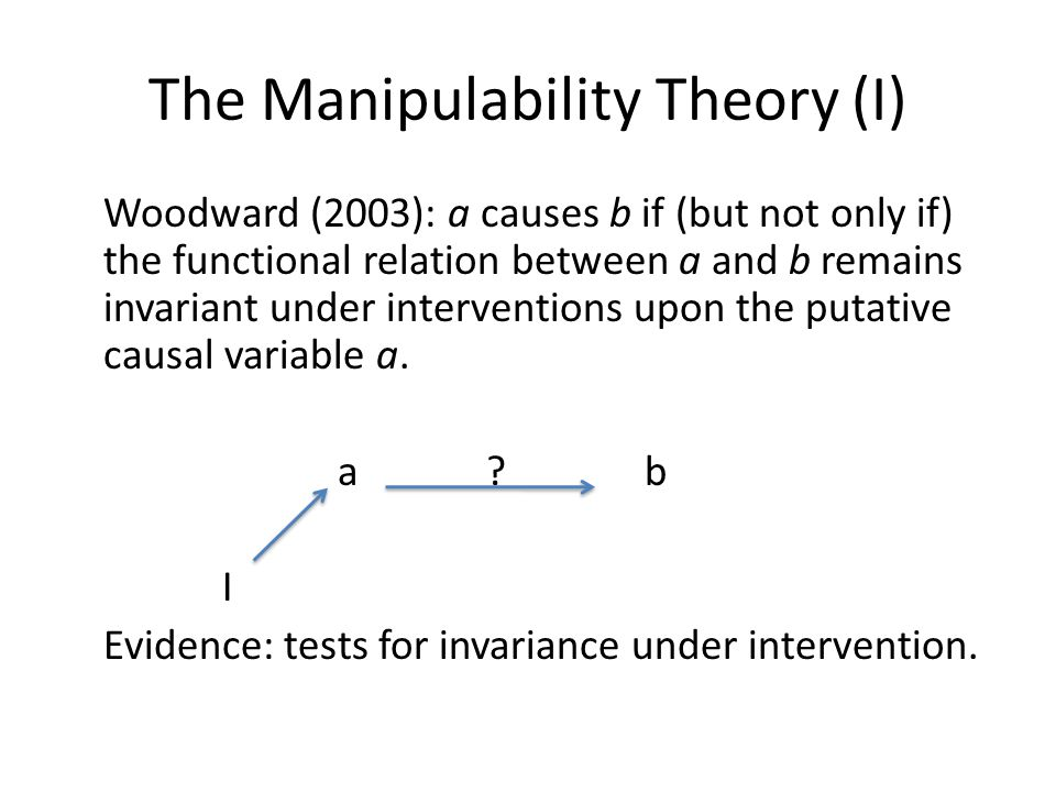 The Manipulability Theory (I) Woodward (2003): a causes b if (but not only if) the functional relation between a and b remains invariant under interventions upon the putative causal variable a.