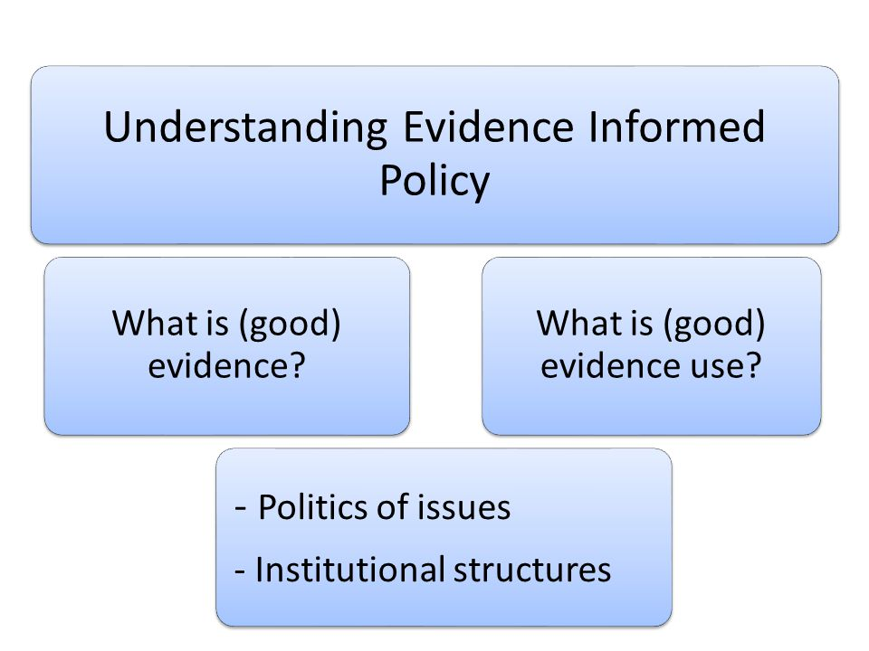 Understanding Evidence Informed Policy What is (good) evidence.