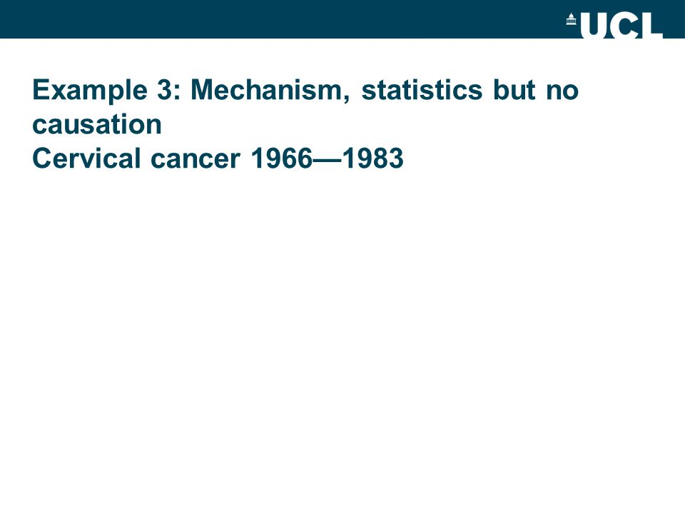 Example 3: Mechanism, statistics but no causation Cervical cancer 1966—1983