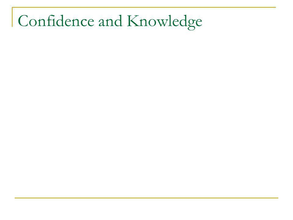 Confidence and Knowledge
