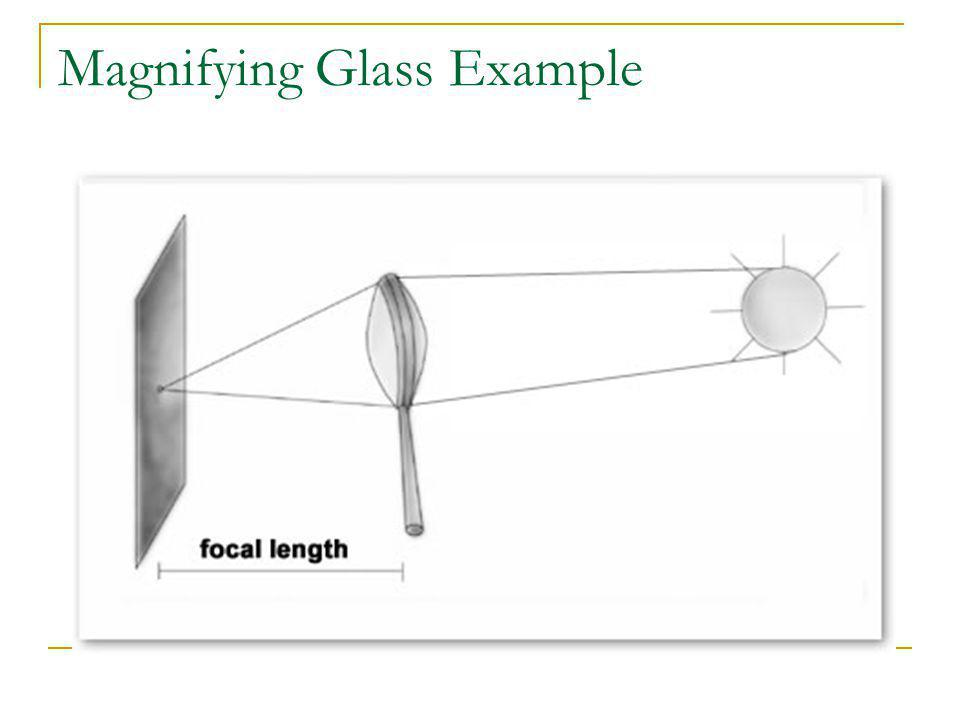 Magnifying Glass Example