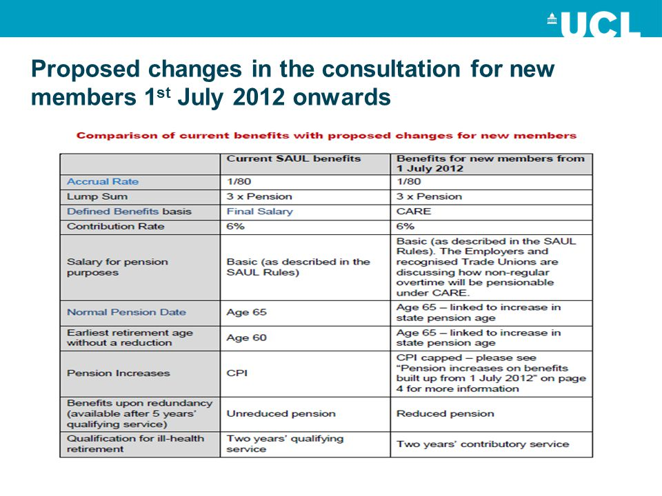 Proposed changes in the consultation for new members 1 st July 2012 onwards