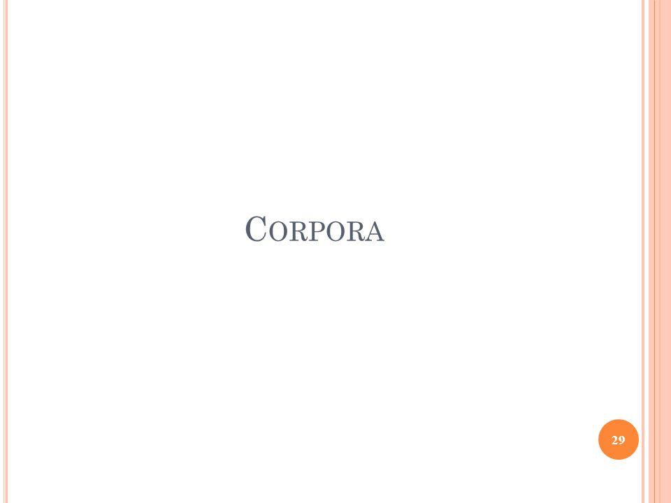 C ORPORA 29