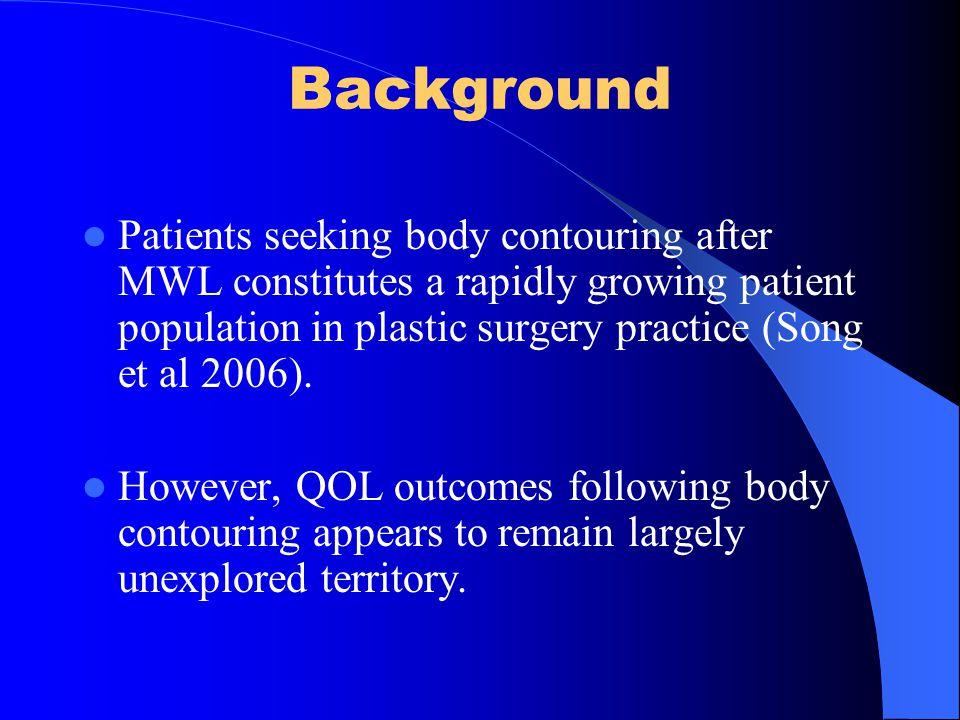 References Cintra W, Modolin, MLA, Gemperli R, Gobbi CIC, Faintuch J, Ferreira MC (2008) Quality of Life after abdominoplasty in women after bariatric surgery.