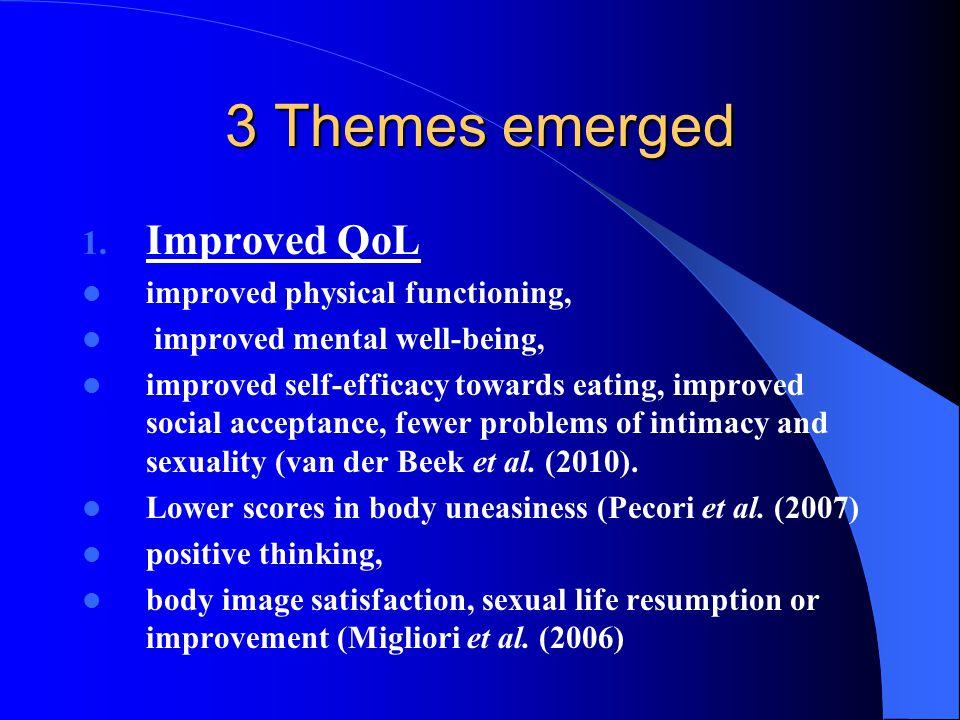 Improved QoL (Cont'd) Cintra et al.