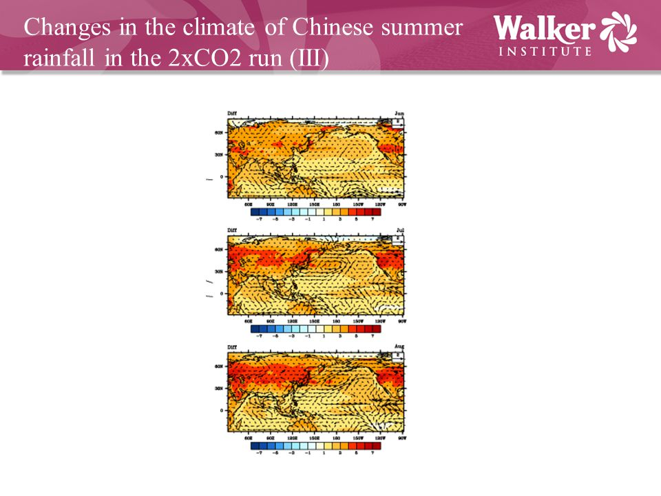 Changes in the climate of Chinese summer rainfall in the 2xCO2 run (III)