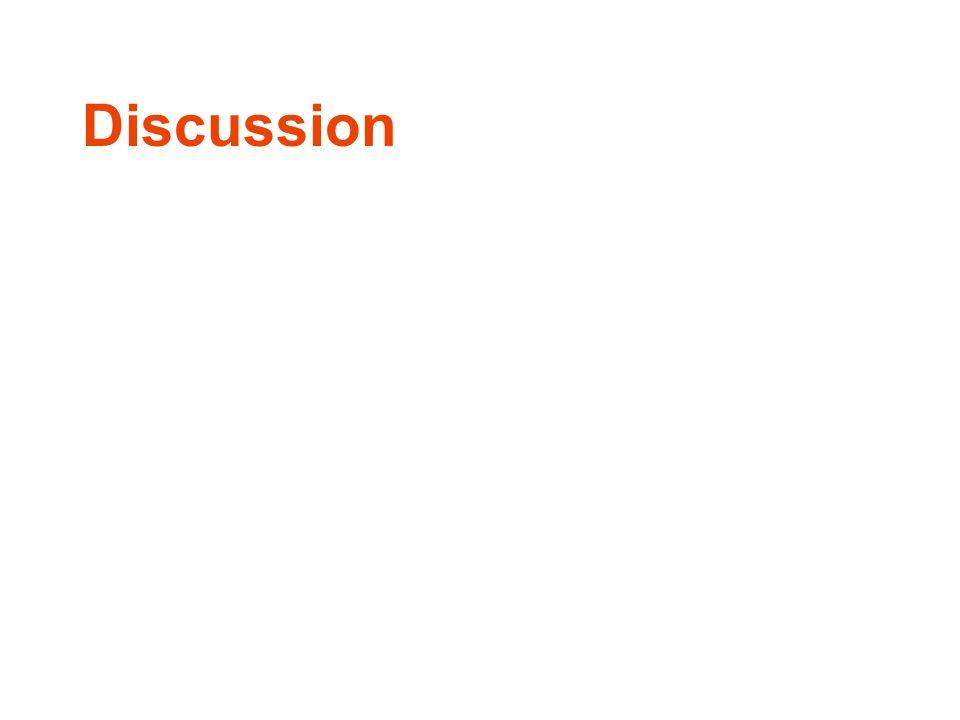 Discussion