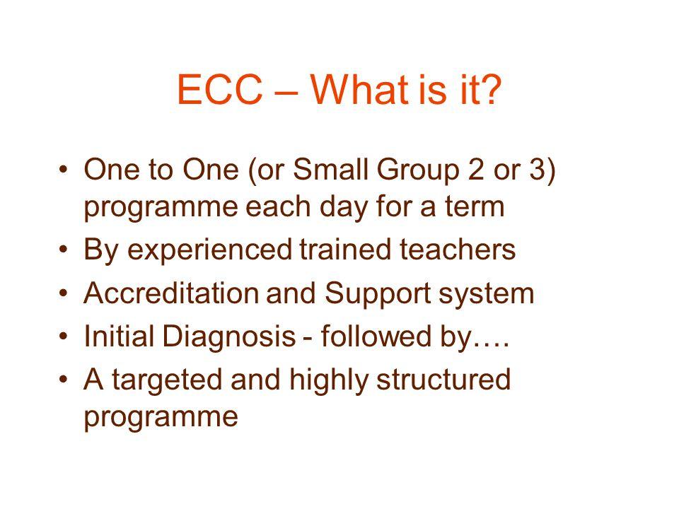 ECC – What is it.