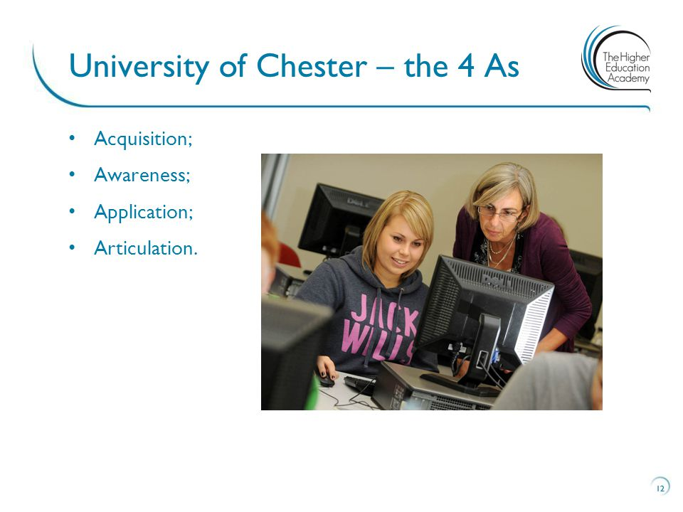 12 Acquisition; Awareness; Application; Articulation. 12 University of Chester – the 4 As