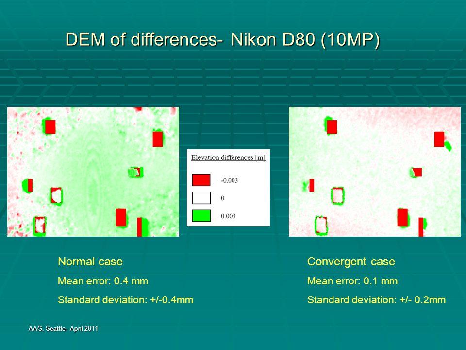 DEM of differences- Nikon D80 (10MP) AAG, Seattle- April 2011 Normal case Mean error: 0.4 mm Standard deviation: +/-0.4mm Convergent case Mean error: 0.1 mm Standard deviation: +/- 0.2mm