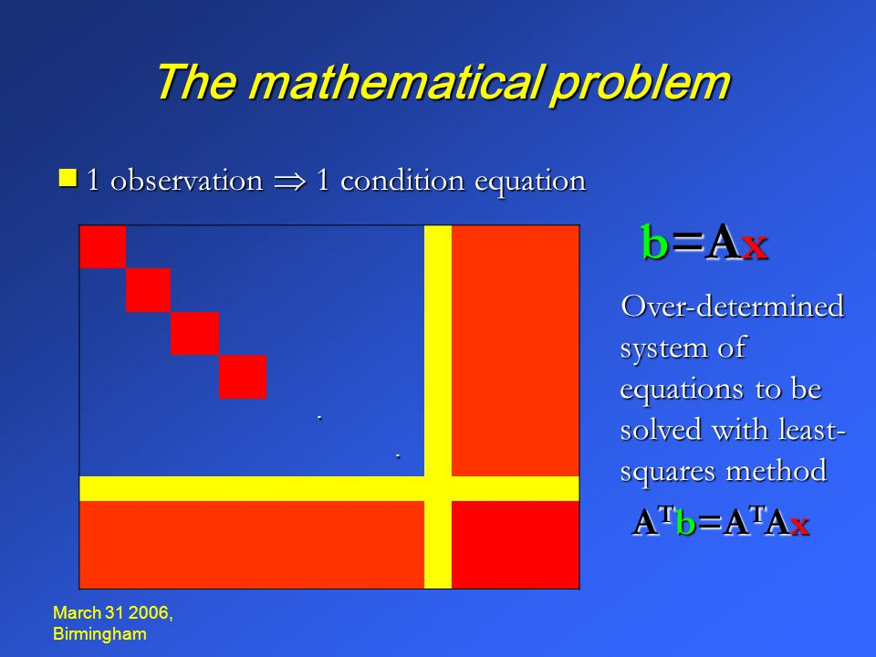 March 31 2006, Birmingham The mathematical problem  1 observation  1 condition equation · · b=Ax Over-determined system of equations to be solved with least- squares method A T b=A T Ax