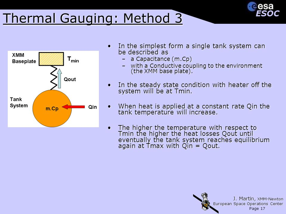 J. Martin, XMM-Newton European Space Operations Center Page 17 ESOCESOC Thermal Gauging: Method 3 In the simplest form a single tank system can be des