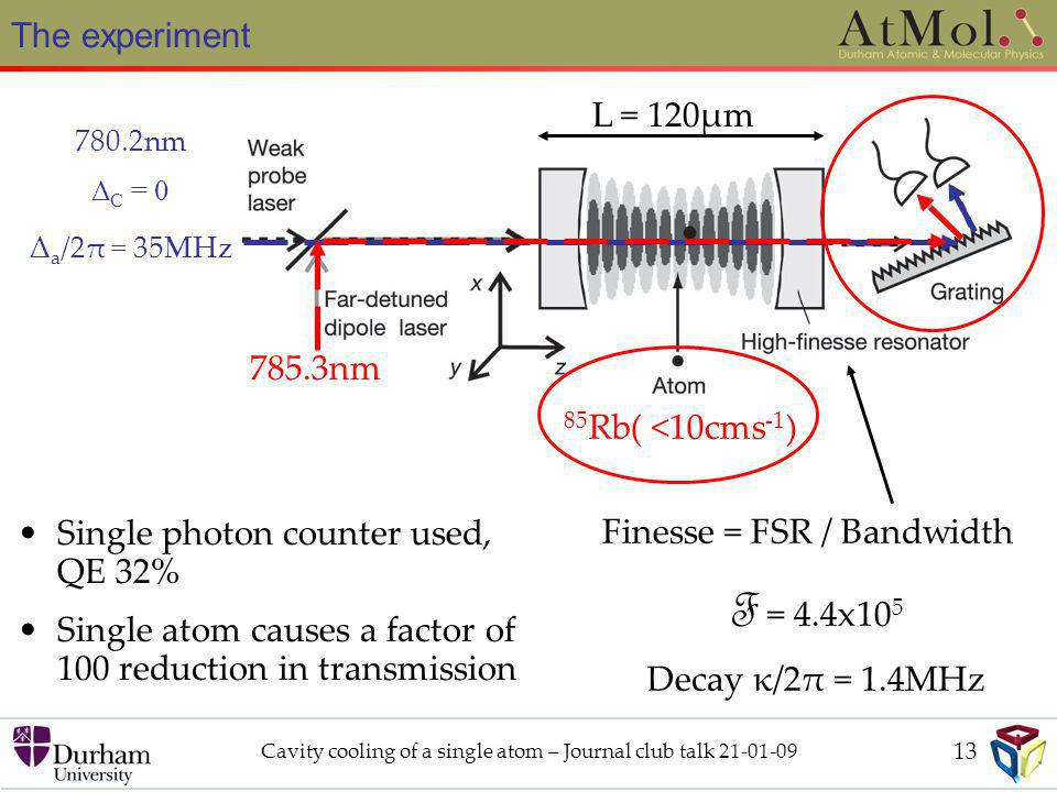 Cavity cooling of a single atom – Journal club talk 21-01-09 The experiment 780.2nm Δ C = 0 Δ a /2π = 35MHz Finesse = FSR / Bandwidth F = 4.4x10 5 Decay κ/2π = 1.4MHz 85 Rb( <10cms -1 ) Single photon counter used, QE 32% Single atom causes a factor of 100 reduction in transmission 785.3nm L = 120μm 13
