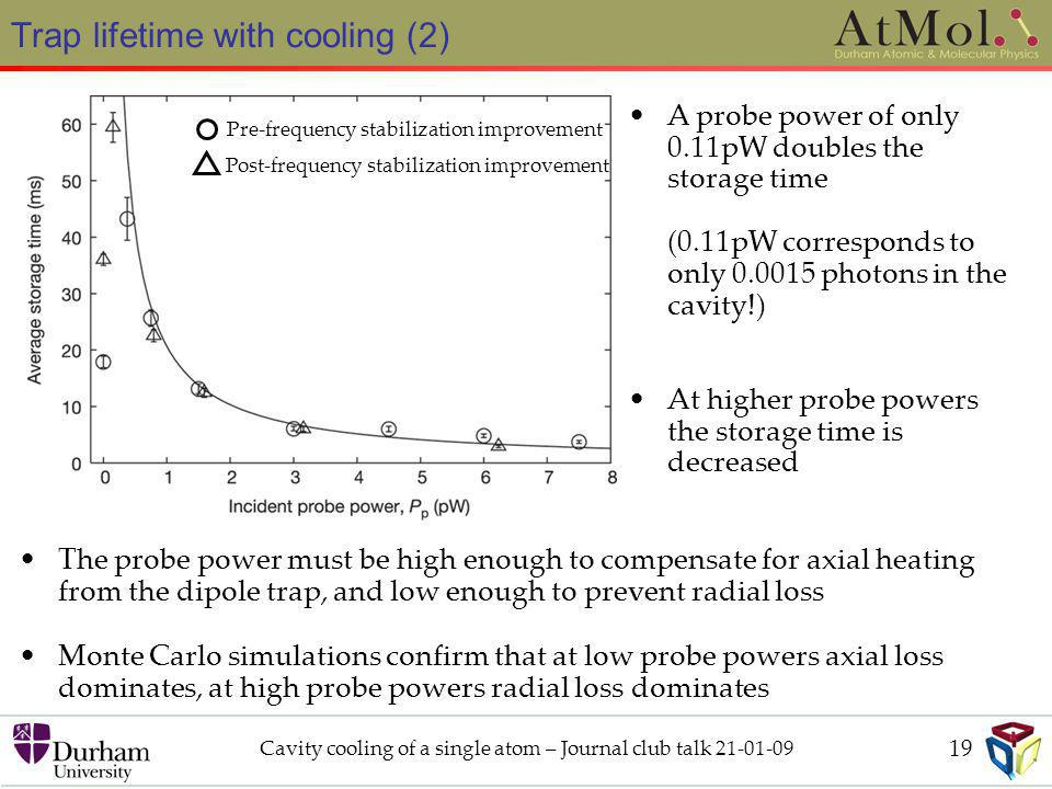 Cavity cooling of a single atom – Journal club talk 21-01-09 Trap lifetime with cooling (2) Pre-frequency stabilization improvement Post-frequency stabilization improvement A probe power of only 0.11pW doubles the storage time (0.11pW corresponds to only 0.0015 photons in the cavity!) At higher probe powers the storage time is decreased The probe power must be high enough to compensate for axial heating from the dipole trap, and low enough to prevent radial loss Monte Carlo simulations confirm that at low probe powers axial loss dominates, at high probe powers radial loss dominates 19