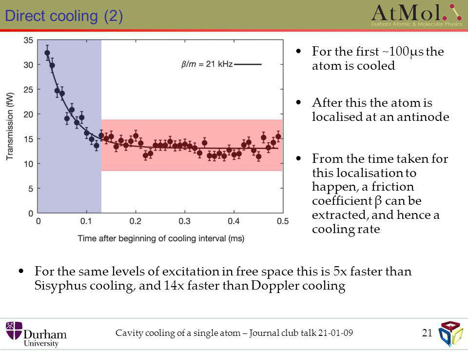Cavity cooling of a single atom – Journal club talk 21-01-09 Direct cooling (2) For the first ~100μs the atom is cooled After this the atom is localised at an antinode From the time taken for this localisation to happen, a friction coefficient β can be extracted, and hence a cooling rate For the same levels of excitation in free space this is 5x faster than Sisyphus cooling, and 14x faster than Doppler cooling 21