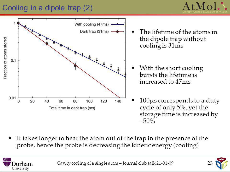Cavity cooling of a single atom – Journal club talk 21-01-09 Cooling in a dipole trap (2) The lifetime of the atoms in the dipole trap without cooling is 31ms With the short cooling bursts the lifetime is increased to 47ms 100μs corresponds to a duty cycle of only 5%, yet the storage time is increased by ~50% It takes longer to heat the atom out of the trap in the presence of the probe, hence the probe is decreasing the kinetic energy (cooling) 23