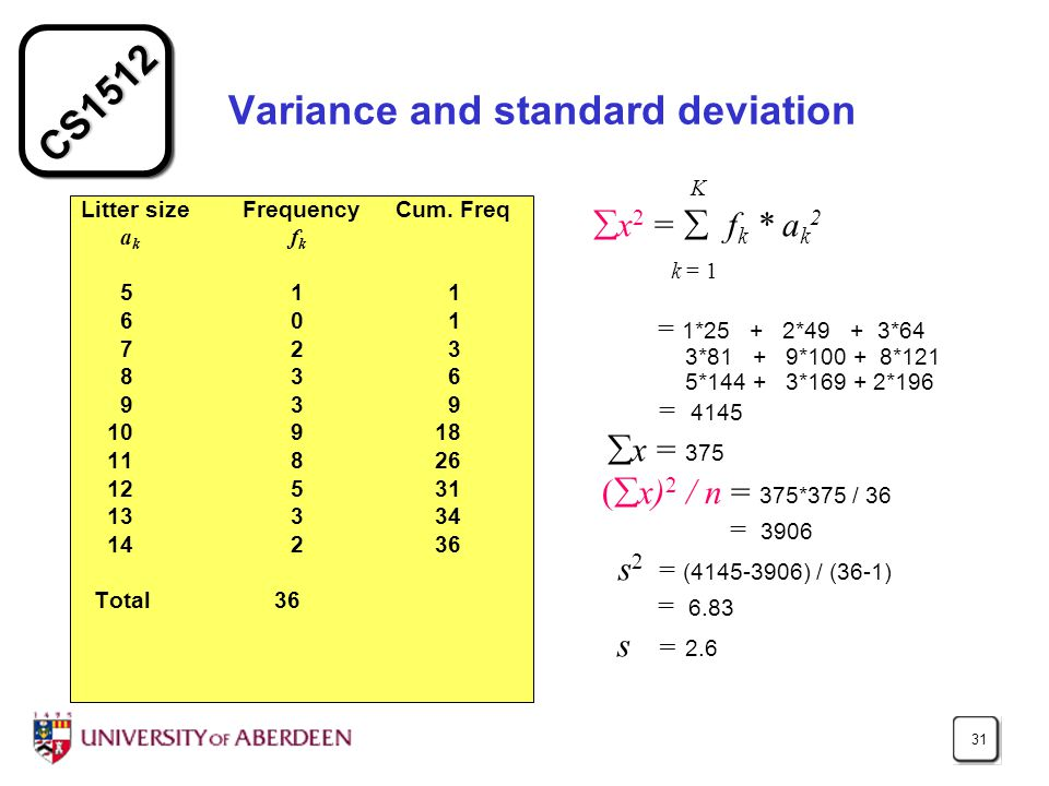 CS1512 31 Variance and standard deviation Litter size Frequency Cum.