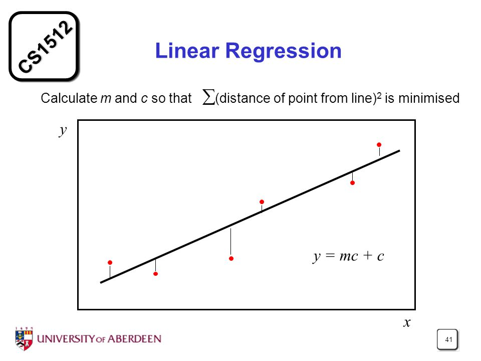 CS Linear Regression y = mc + c Calculate m and c so that  (distance of point from line) 2 is minimised y x