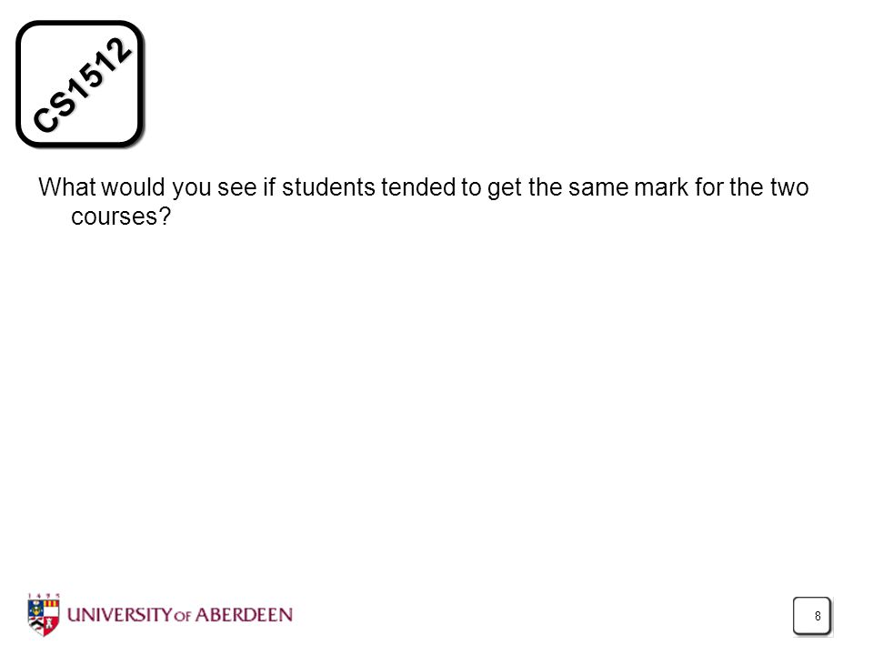 CS1512 8 What would you see if students tended to get the same mark for the two courses