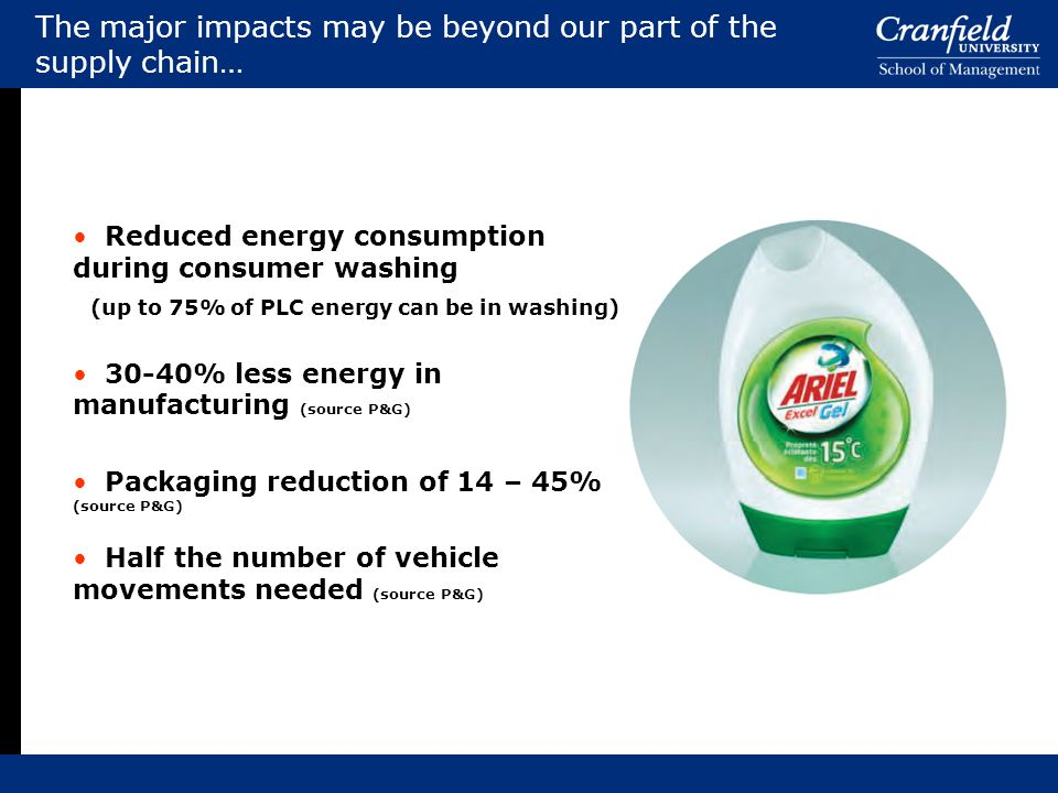 The major impacts may be beyond our part of the supply chain… Reduced energy consumption during consumer washing (up to 75% of PLC energy can be in washing) 30-40% less energy in manufacturing (source P&G) Packaging reduction of 14 – 45% (source P&G) Half the number of vehicle movements needed (source P&G)