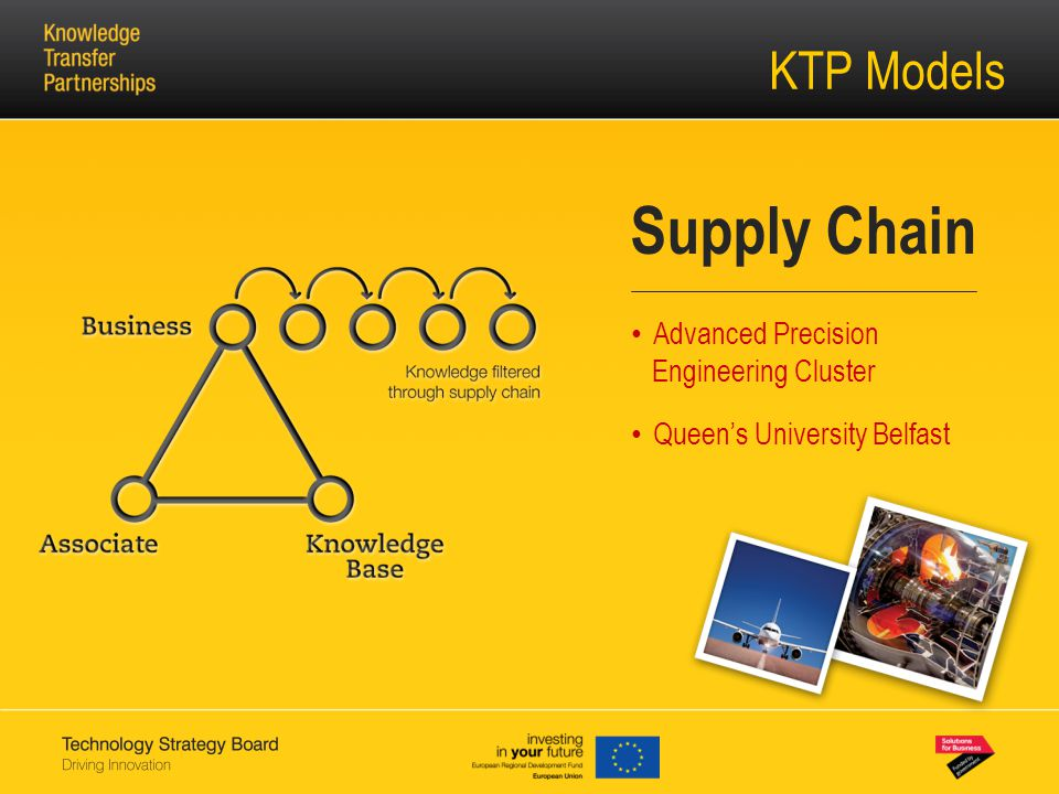 KTP Models Supply Chain Advanced Precision Engineering Cluster Queen's University Belfast