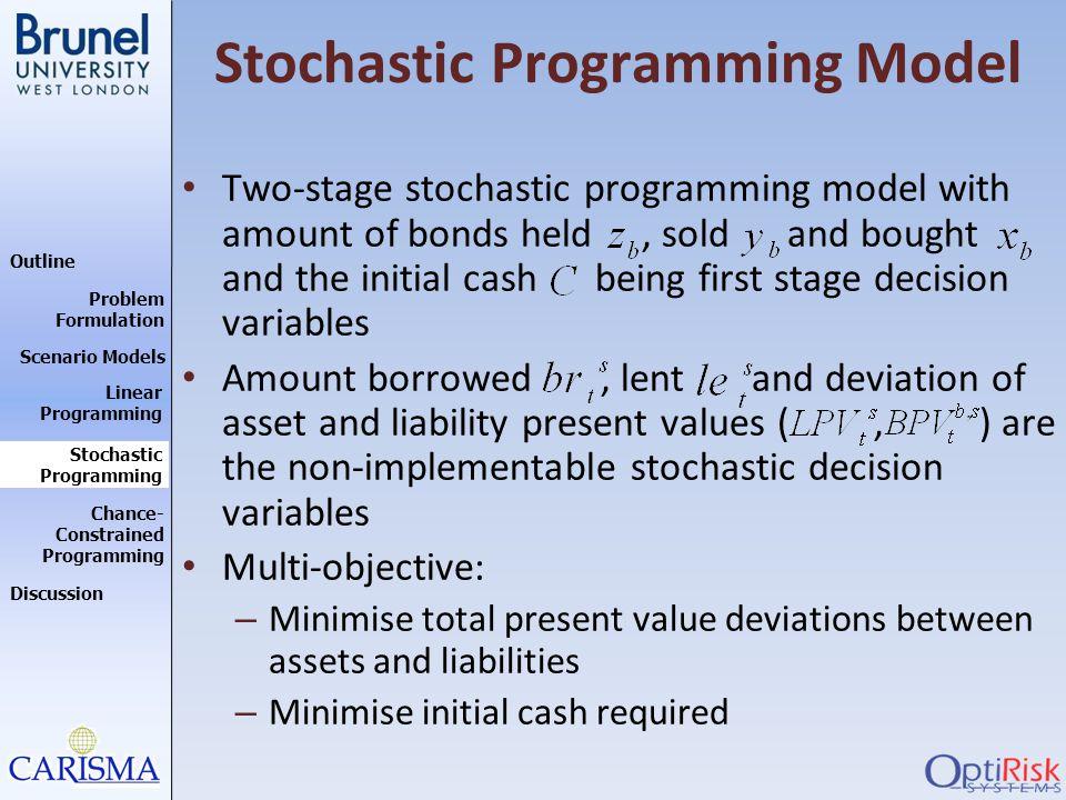 Outline Discussion Problem Formulation Scenario Models Stochastic Programming Linear Programming Chance- Constrained Programming Stochastic Programmin