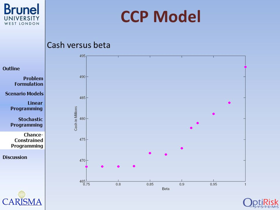 Outline Discussion Problem Formulation Scenario Models Stochastic Programming Linear Programming Chance- Constrained Programming CCP Model Cash versus