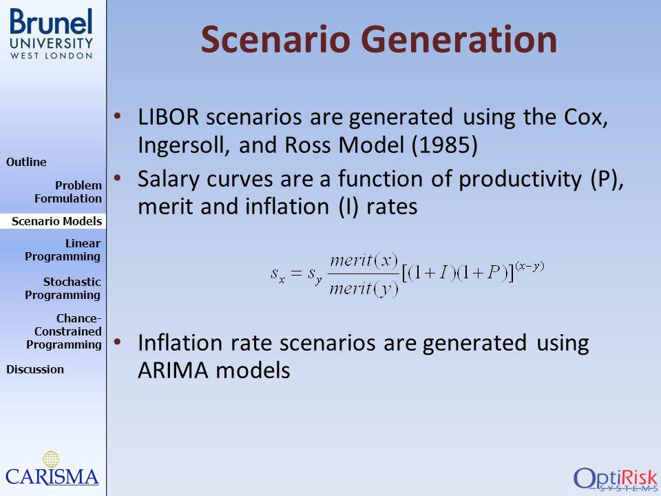 Outline Discussion Problem Formulation Scenario Models Stochastic Programming Linear Programming Chance- Constrained Programming Scenario Generation L