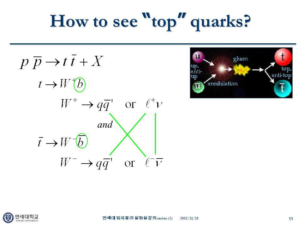 11 연세대 입자물리 실험실 강의 series (2) 2002/11/15 How to see top quarks? and