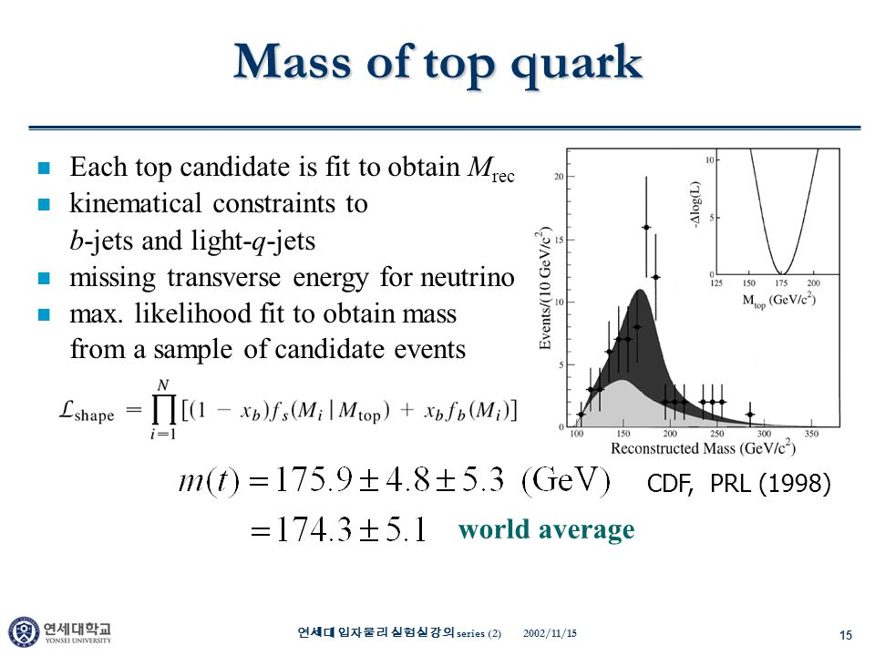 15 연세대 입자물리 실험실 강의 series (2) 2002/11/15 Mass of top quark CDF, PRL (1998) n Each top candidate is fit to obtain M rec n kinematical constraints to b-jets and light-q-jets n missing transverse energy for neutrino n max.