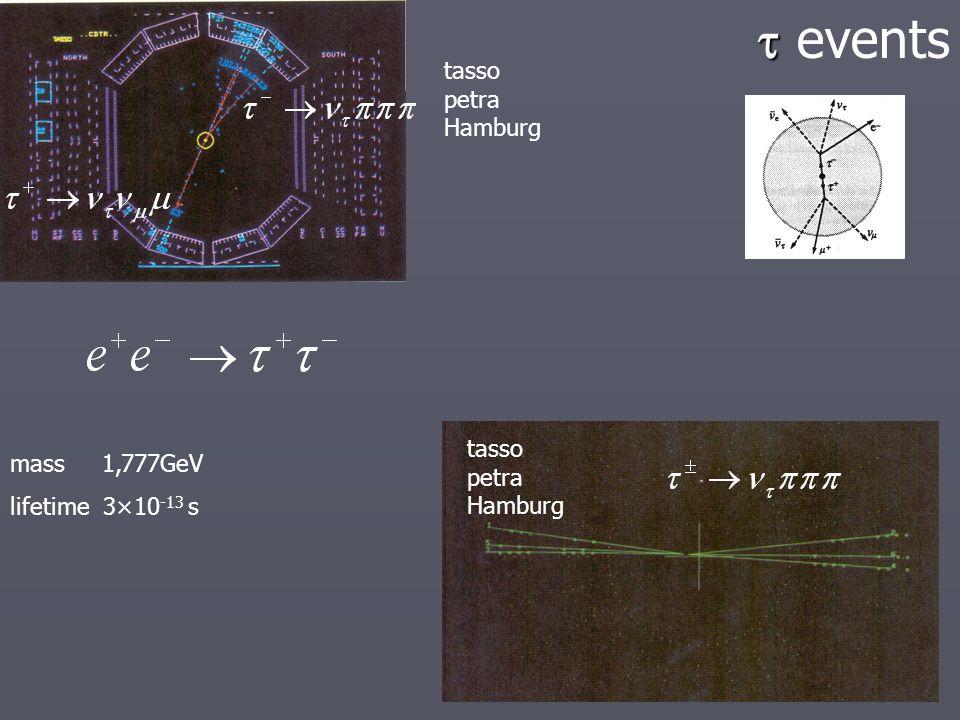   events tasso petra Hamburg mass 1,777GeV lifetime 3×10 -13 s