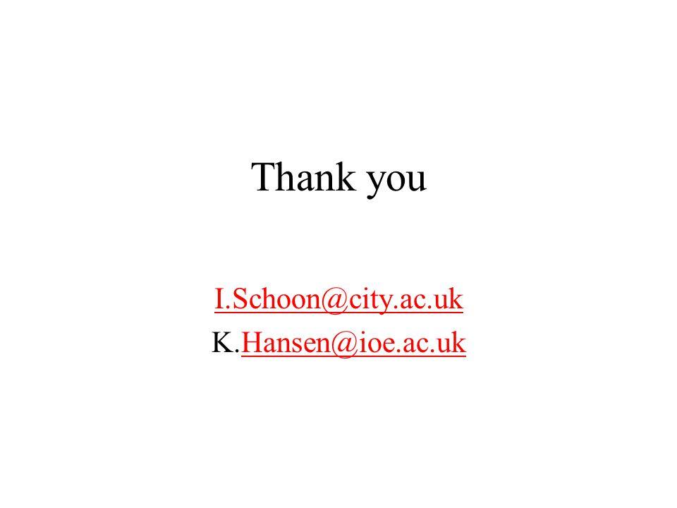 Thank you I.Schoon@city.ac.uk K.Hansen@ioe.ac.ukHansen@ioe.ac.uk