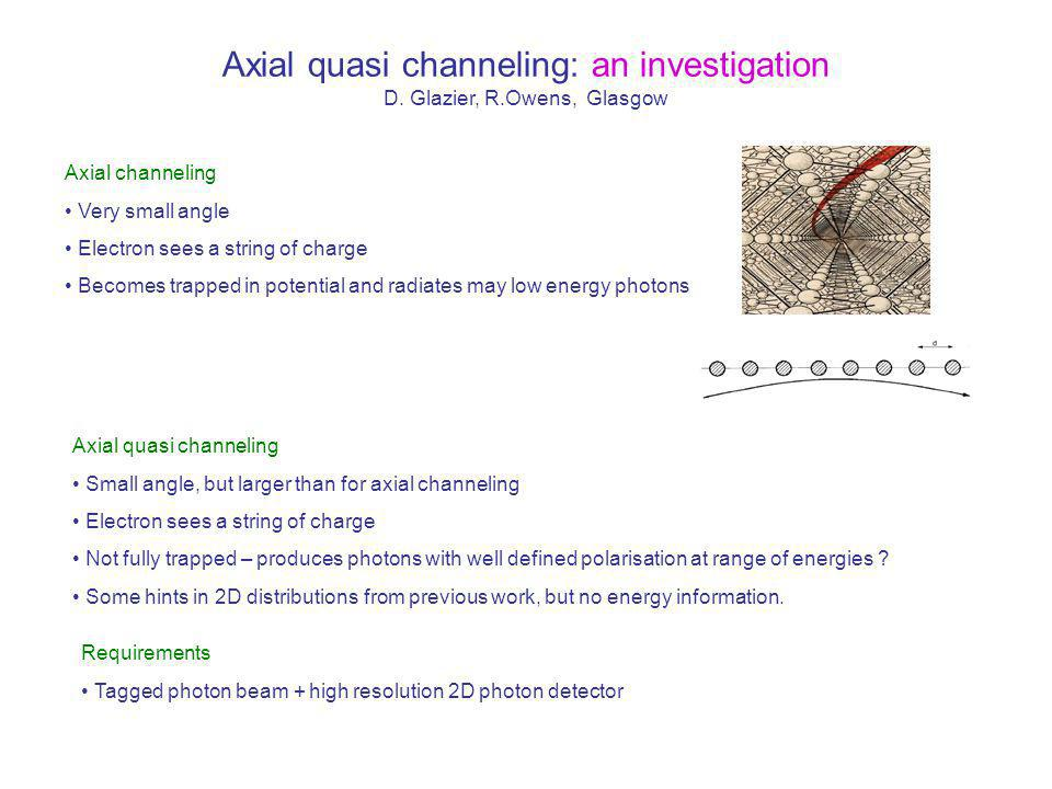 Axial channeling Very small angle Electron sees a string of charge Becomes trapped in potential and radiates may low energy photons Axial quasi channeling: an investigation D.