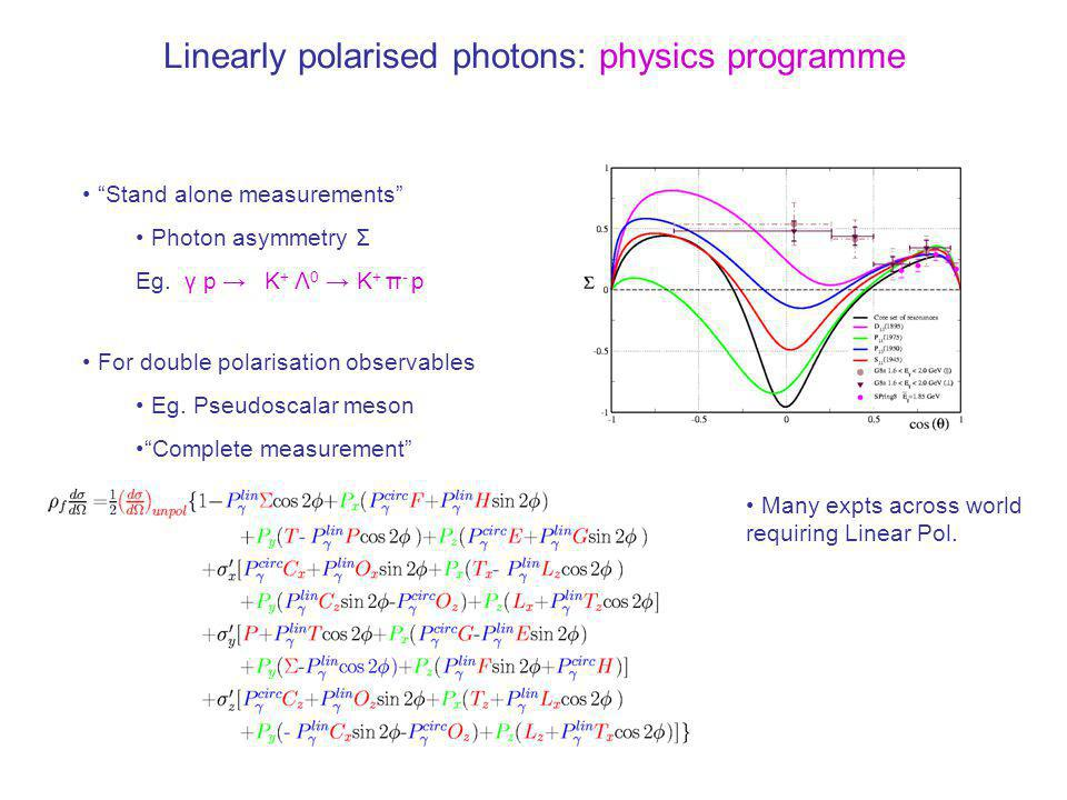 Linearly polarised photons: physics programme Stand alone measurements Photon asymmetry Σ Eg.