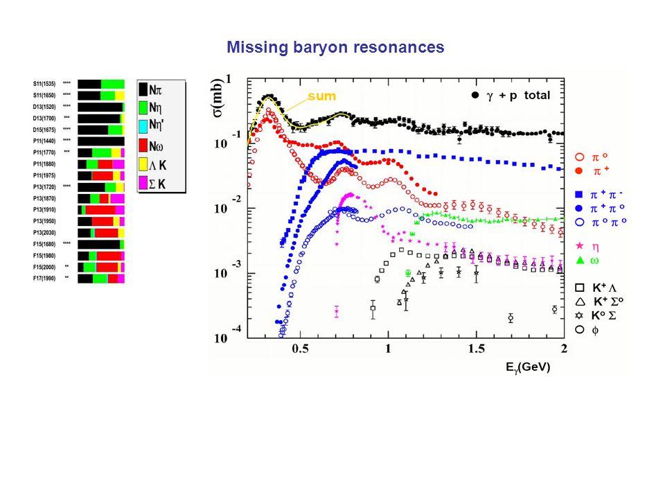Missing baryon resonances
