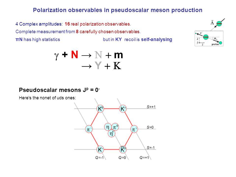 Polarization observables in pseudoscalar meson production 4 Complex amplitudes: 16 real polarization observables.