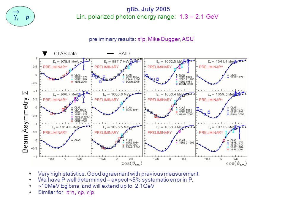 g8b, July 2005 Lin.