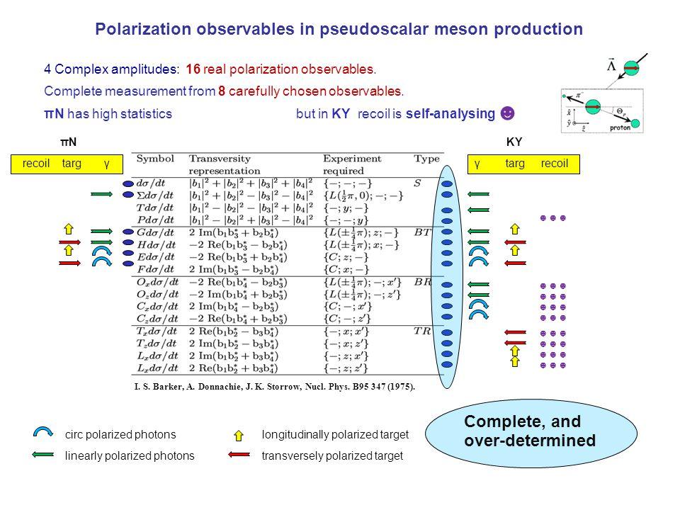Polarization observables in pseudoscalar meson production 4 Complex amplitudes: 16 real polarization observables. Complete measurement from 8 carefull