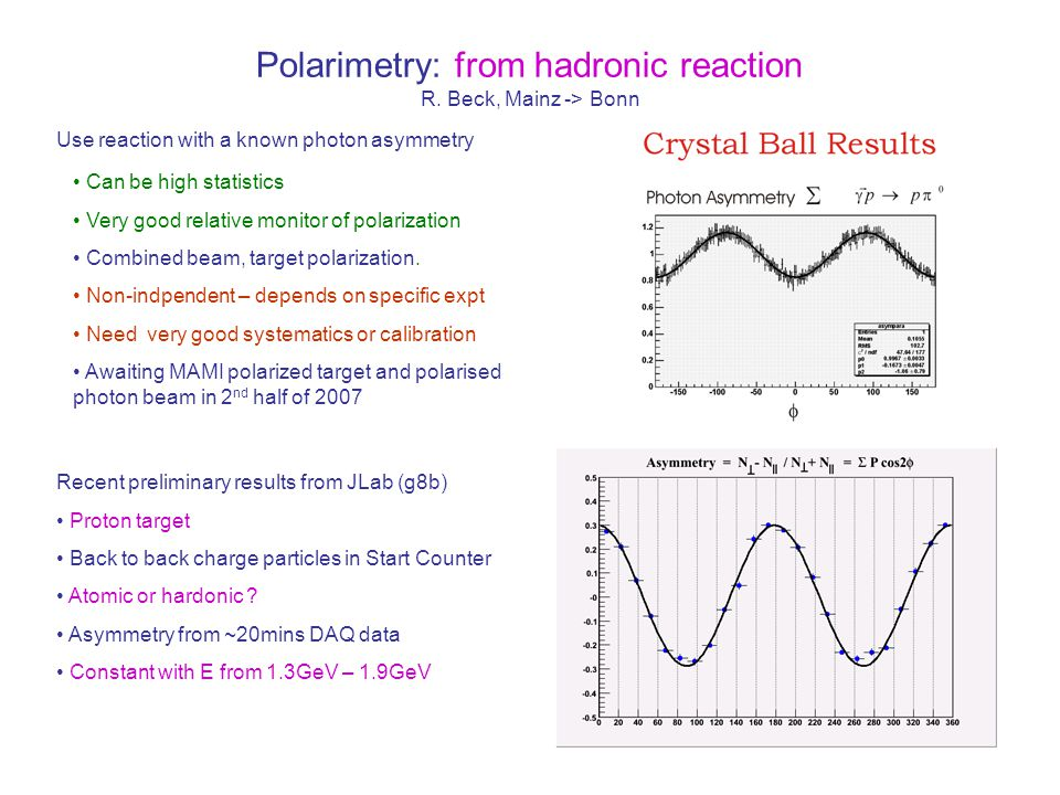 Use reaction with a known photon asymmetry Can be high statistics Very good relative monitor of polarization Combined beam, target polarization.