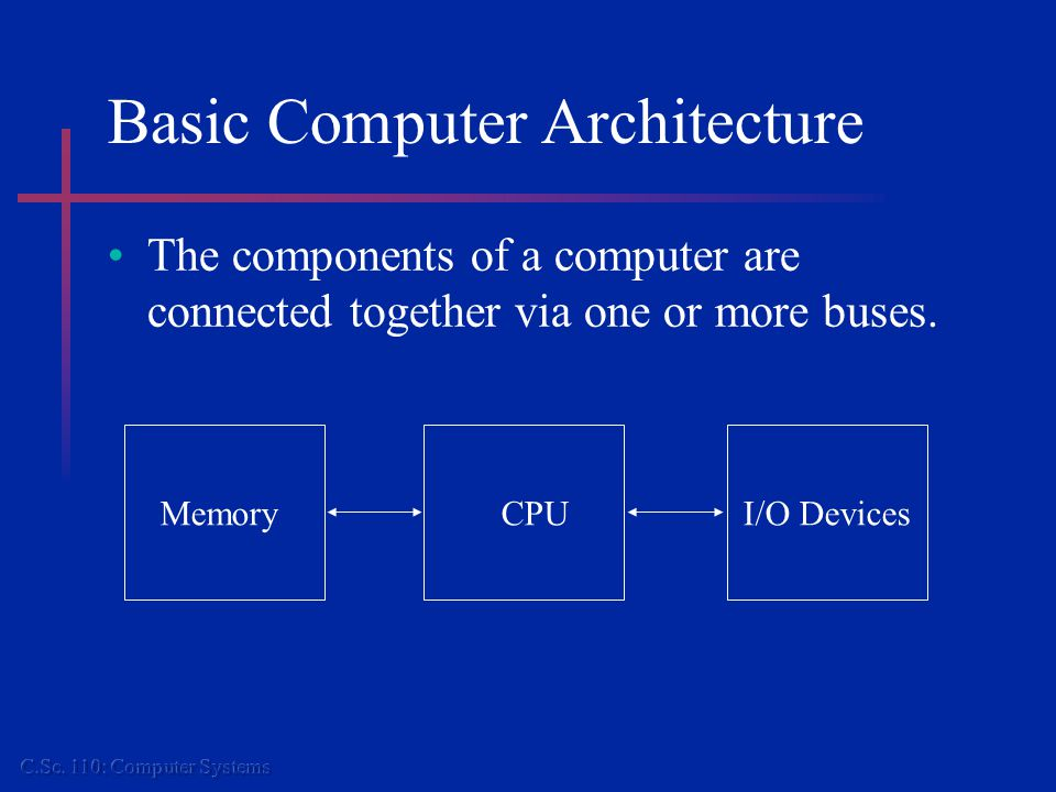 Basic Computer Architecture The components of a computer are connected together via one or more buses.