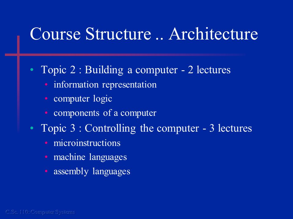 Course Structure..