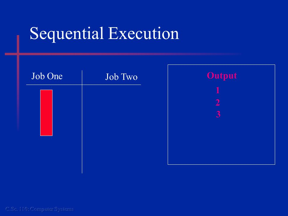 Sequential Execution Job One Job Two Output 1 2 3