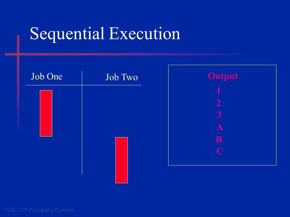 Sequential Execution Job One Job Two Output 1 2 3 A B C