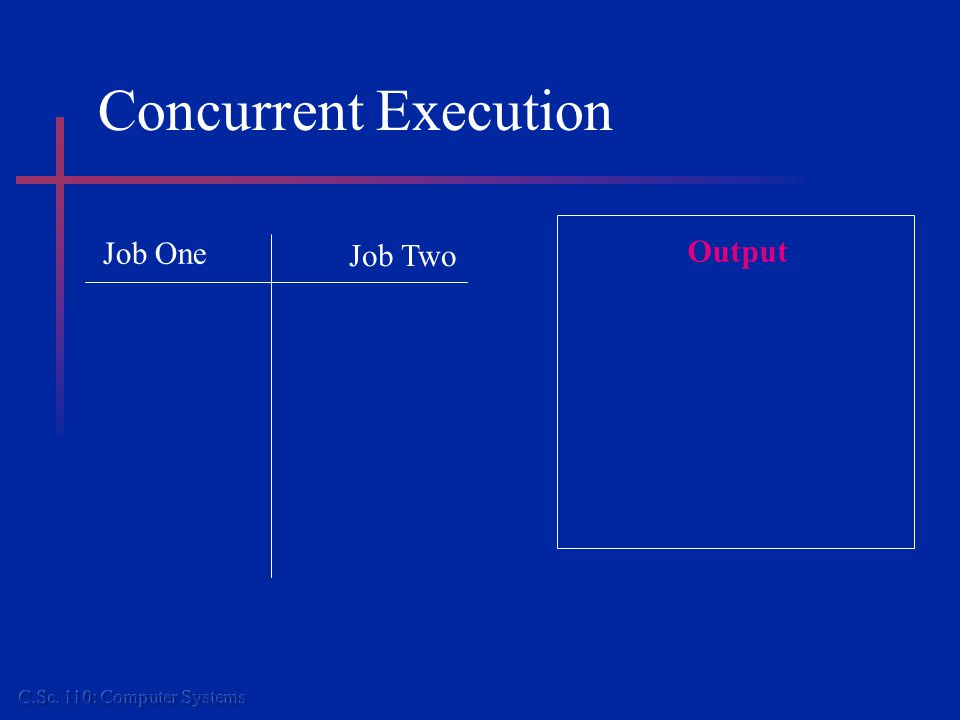 Concurrent Execution Job One Job Two Output