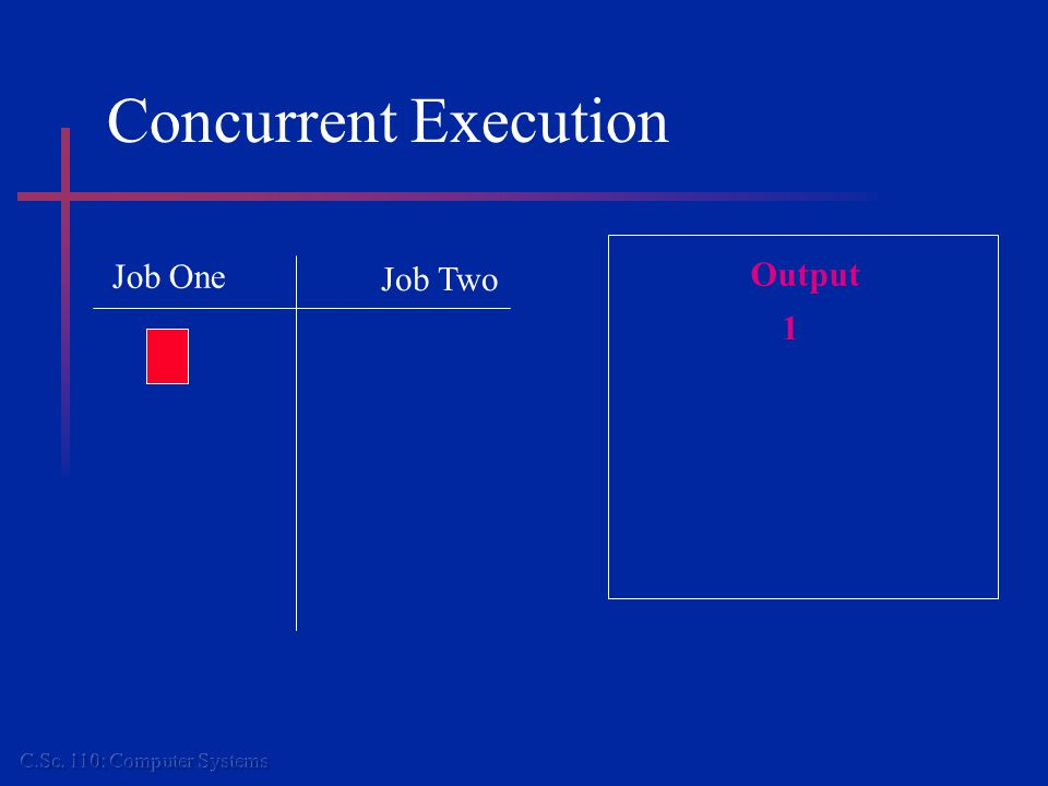 Concurrent Execution Job One Job Two Output 1