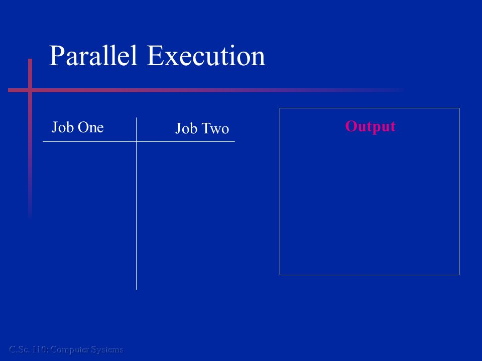 Parallel Execution Job One Job Two Output