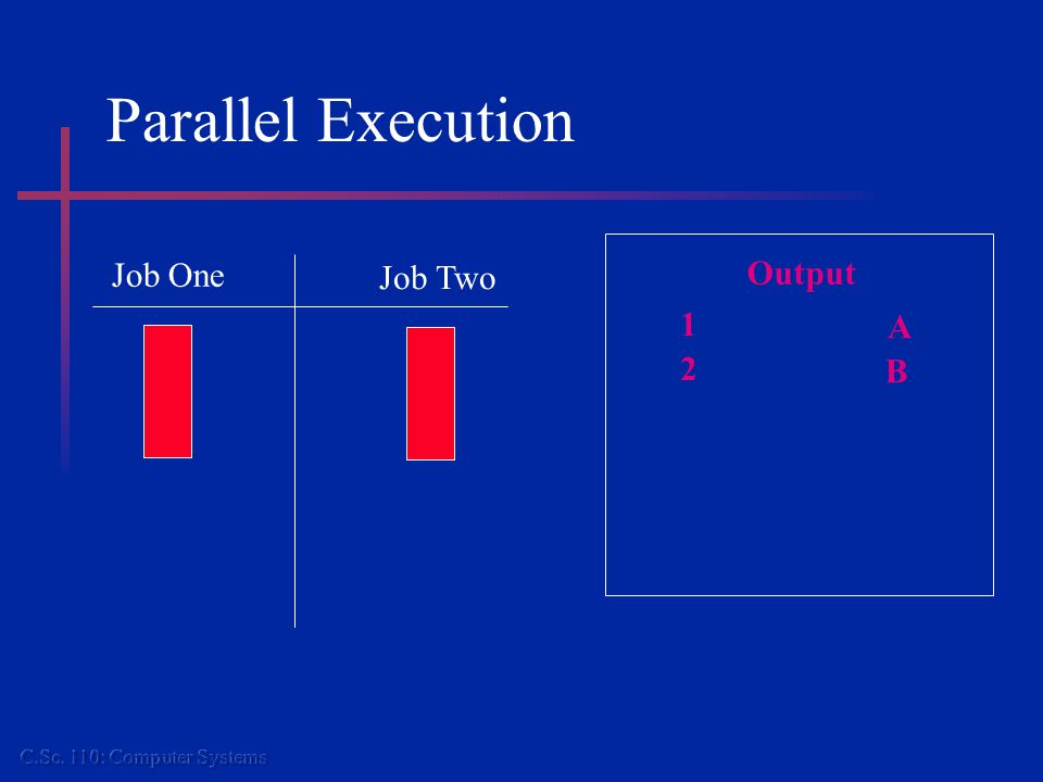 Parallel Execution Job One Job Two Output 1 2 A B