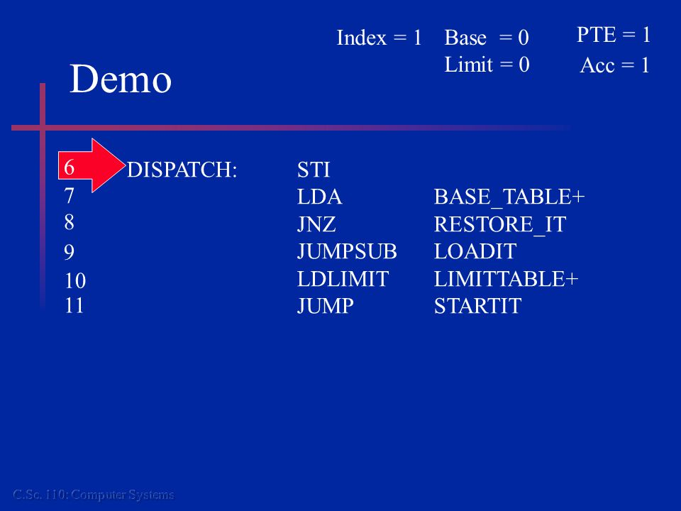 Demo DISPATCH:STI LDABASE_TABLE+ JNZ RESTORE_IT JUMPSUBLOADIT LDLIMITLIMITTABLE+ JUMPSTARTIT PTE = 1 Acc = 1 Base = 0 Limit = 0 Index = 1 6 7 8 9 10 1